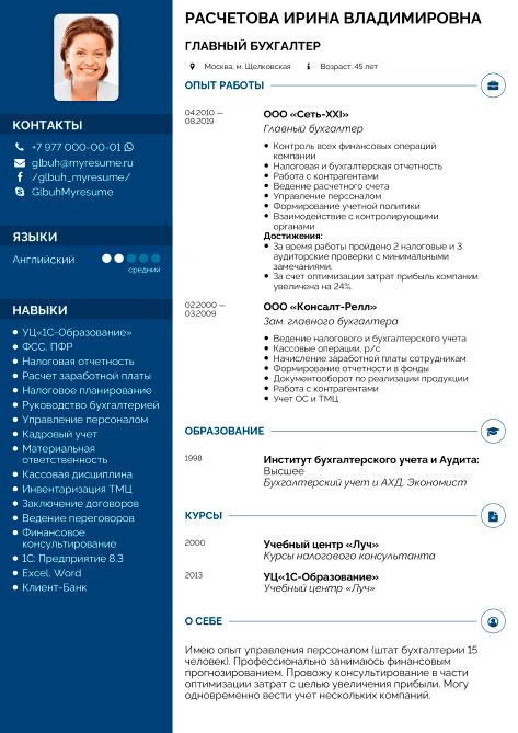Резюме главный бухгалтер краснодар сроки оплаты налогов ип в 2021 году календарь бухгалтера таблица усн