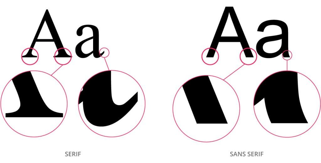 Выбираем шрифты для резюме: различия между семействами шрифтов serif и sans serif