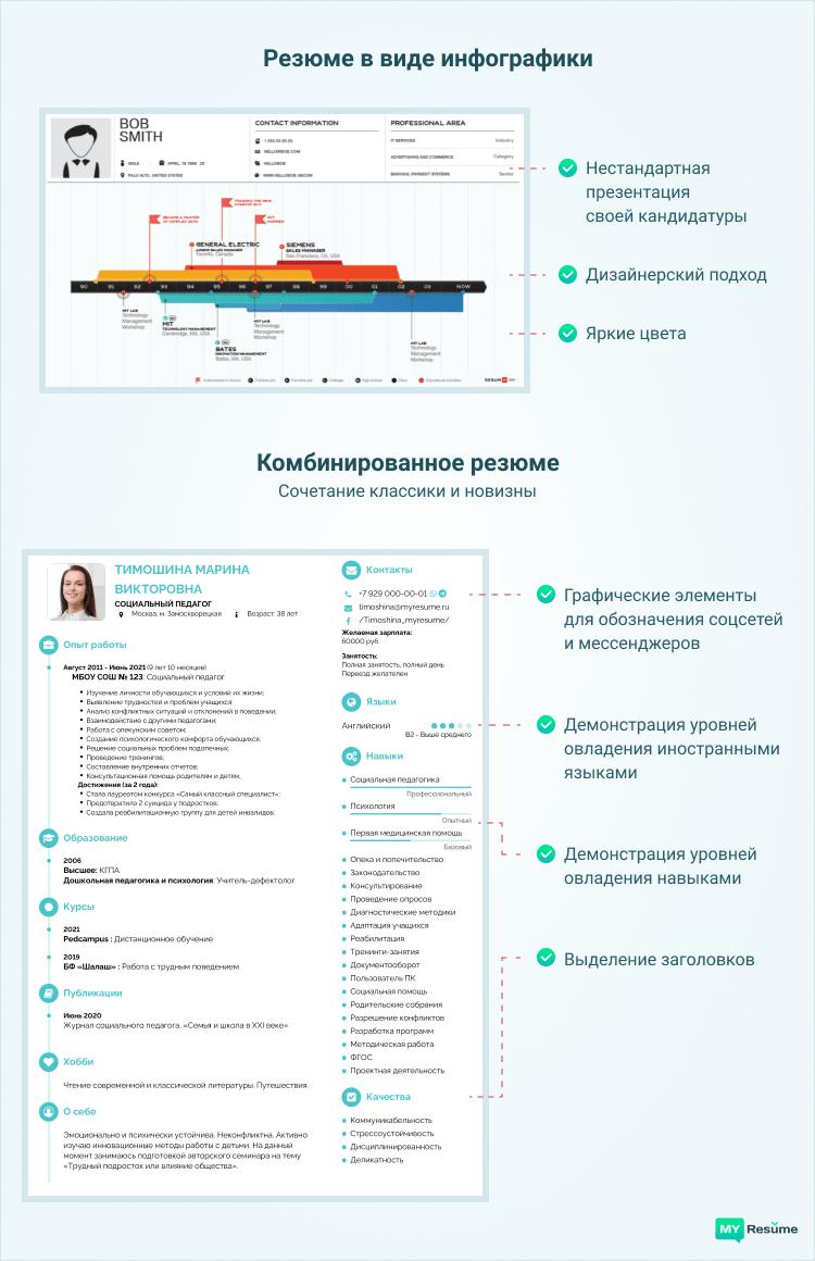 резюме инфографика плюсы и минусы